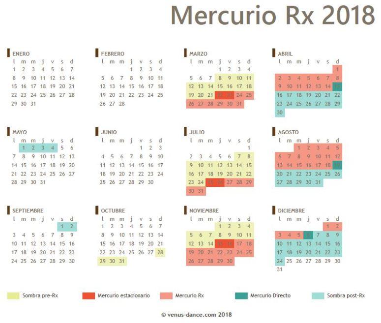 2018.03.22_MercuryRxInAries_calendario