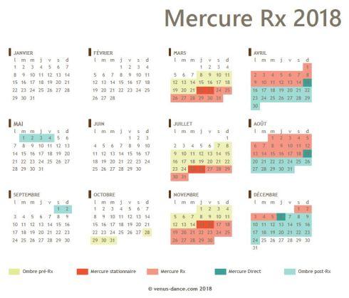 2018.03.22_MercuryRxInAries_calendrier