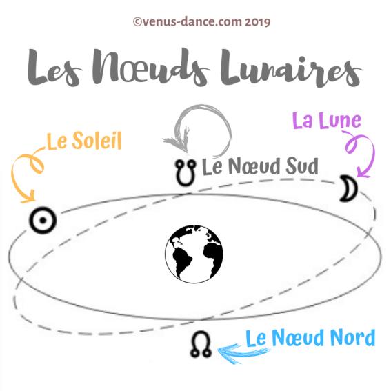 2019.01.08_#astroessentials_noeudslunaires&eclipses_nn&ns