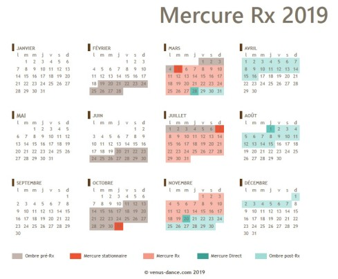 2019.02.24_Les3RétrogradationsDeMercureEn2019_calendrier