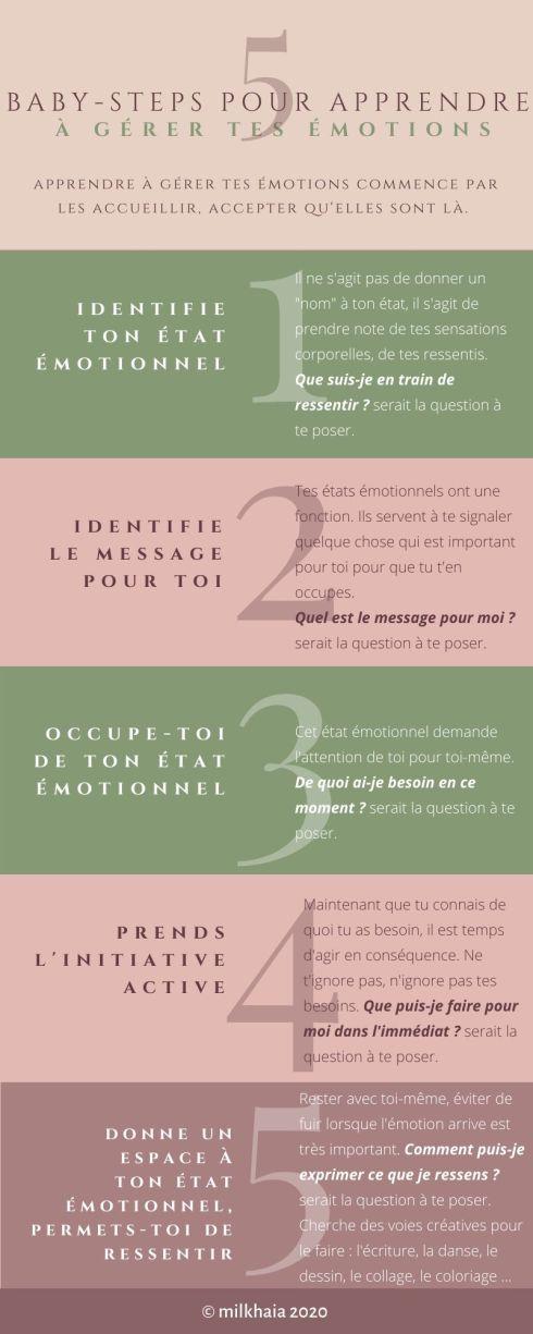 2020.06.07_#IRL_5BabySteps_GérerTesÉmotions_milkhaia